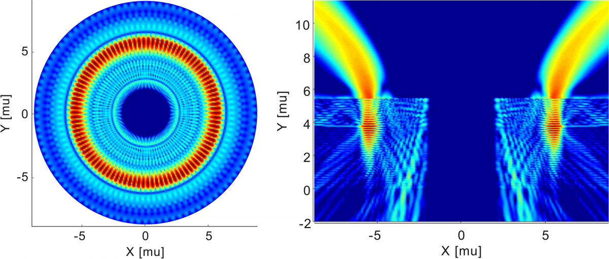 Whispering gallery mode of a VCSEL structure.