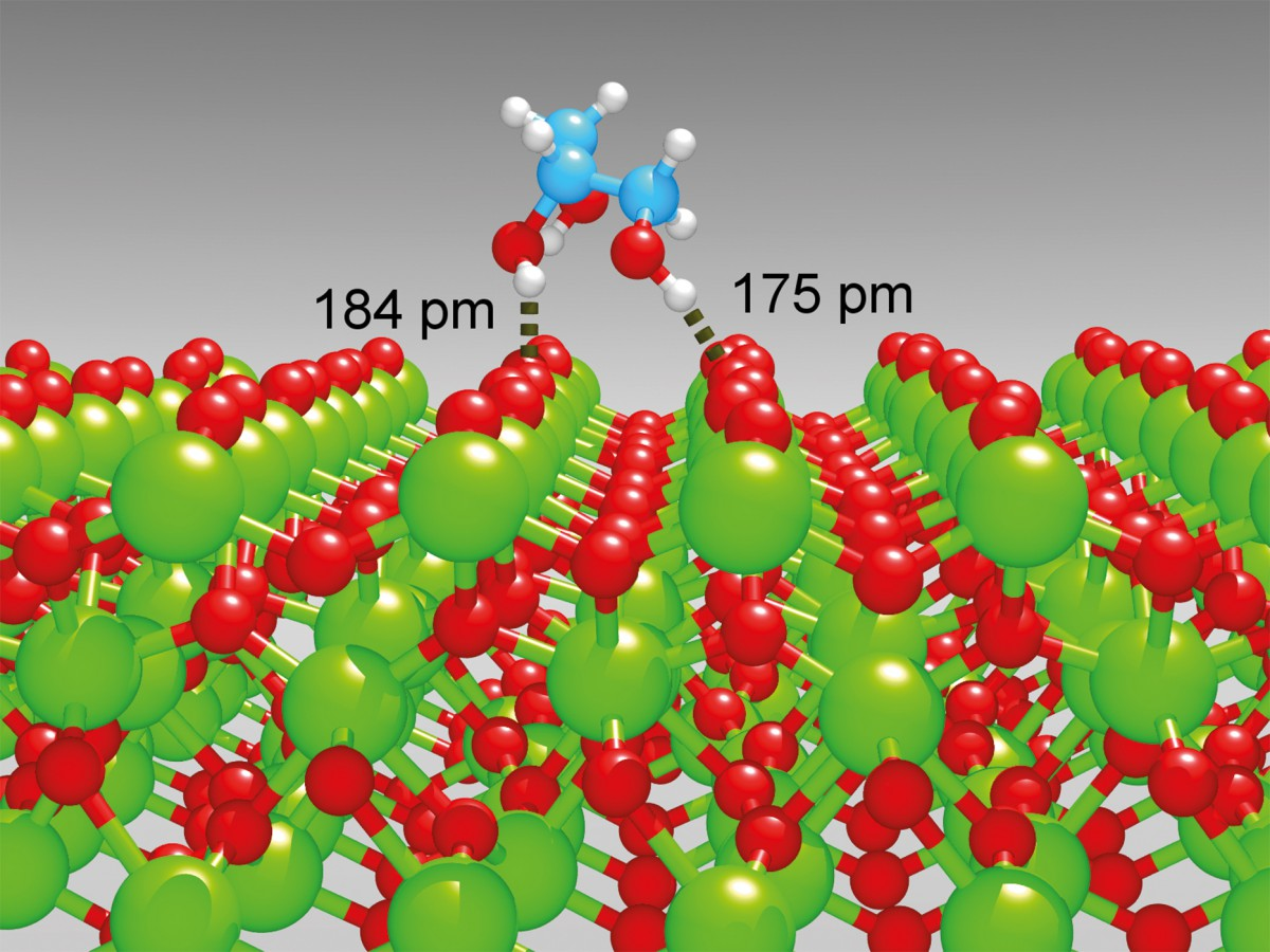 Hydrogen bond distances of a glycerol molecule adsorbed at the surface of a zirconia crystal