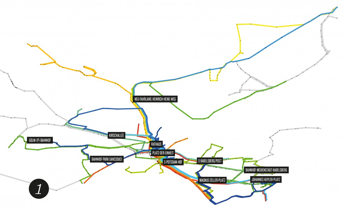 The public transport line system in Potsdam has been optimized for a best possible compromise between cost and quality of service.