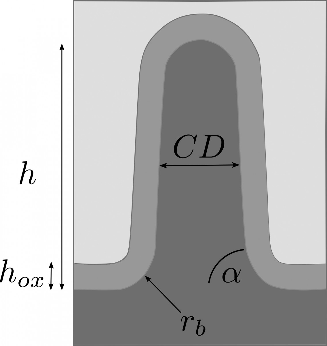 Geometry model for the sample shown in Figure 2.
