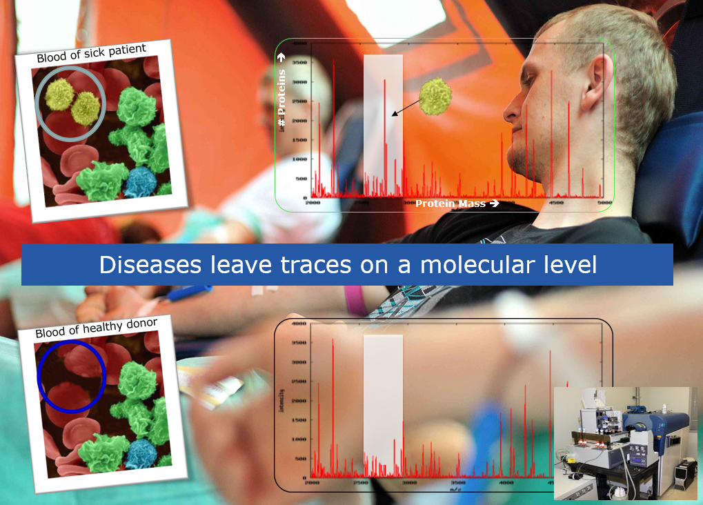 Diseases Leave Traces on a Molecular Level