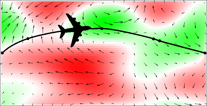 A 2D flight directory in spatially inhomogeneous wind.